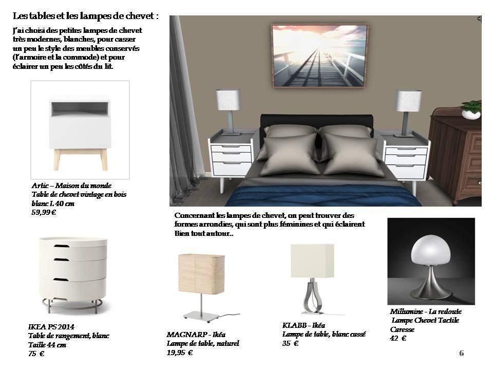 Proposition aménagement chambre Vue-6